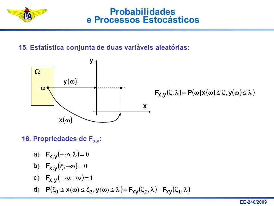 Probabilidades e Processos Estocásticos EE-240/2009 15. Estatística conjunta de duas variáveis aleatórias: y x 16. Propriedades de F x,y :