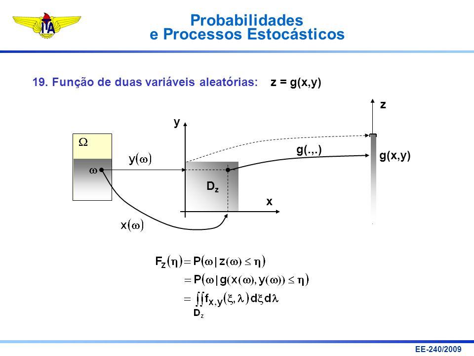 Probabilidades e Processos Estocásticos EE-240/2009 19. Função de duas variáveis aleatórias: y x z g(.,.) g(x,y) z = g(x,y) DzDz