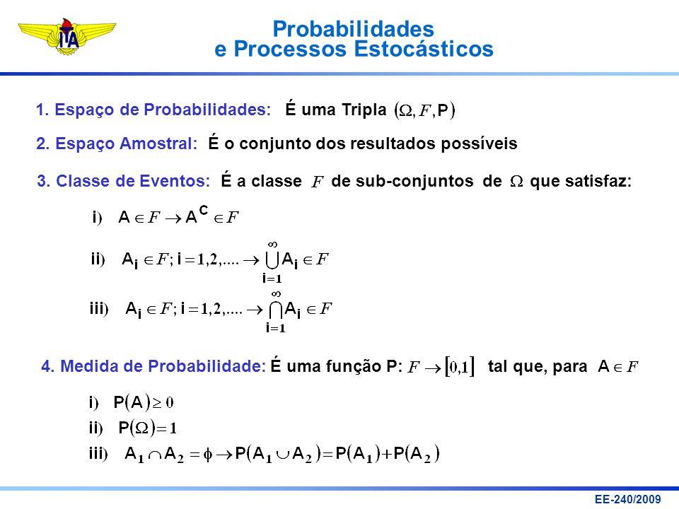 Probabilidades e Processos Estocásticos EE-240/2009 1. Espaço de Probabilidades: É uma Tripla 2. Espaço Amostral: É o conjunto dos resultados possívei