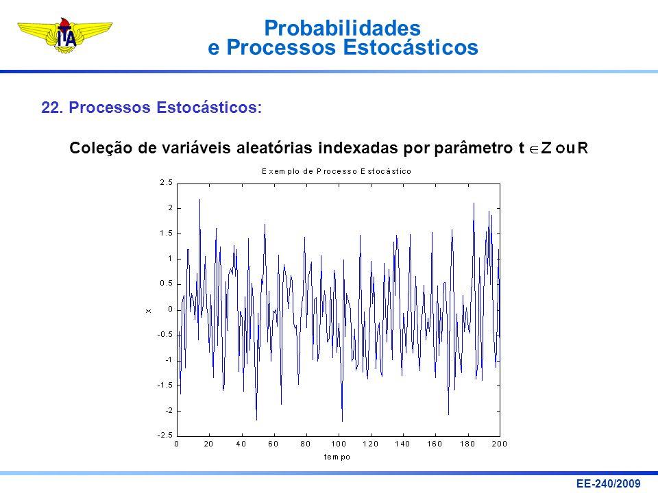 Probabilidades e Processos Estocásticos EE-240/2009 22. Processos Estocásticos: Coleção de variáveis aleatórias indexadas por parâmetro t