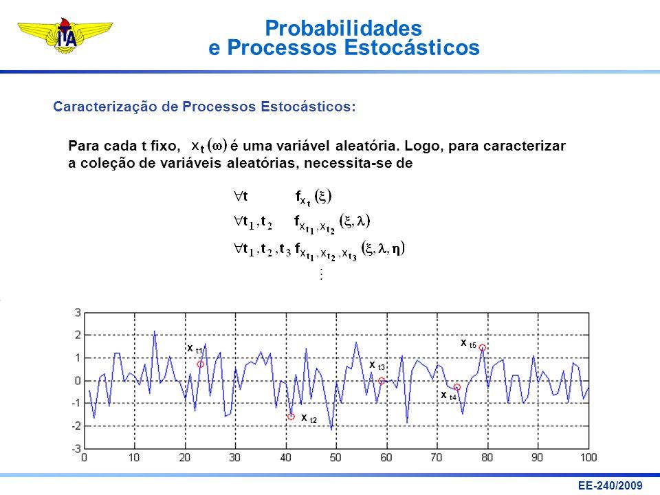 Probabilidades e Processos Estocásticos EE-240/2009 Caracterização de Processos Estocásticos: Para cada t fixo, é uma variável aleatória. Logo, para c