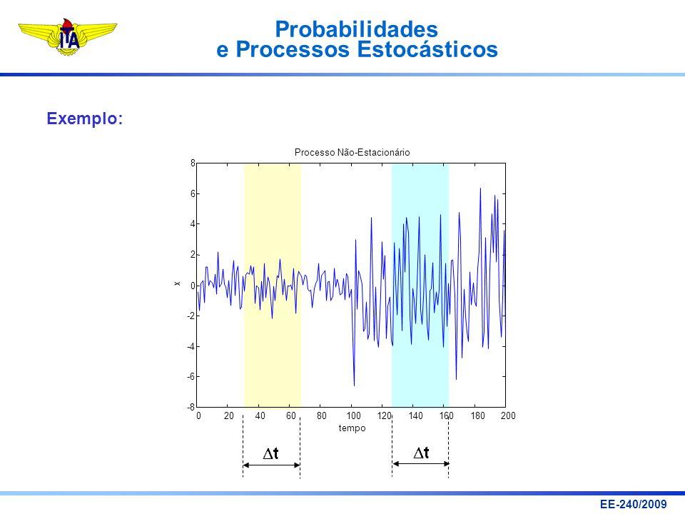 Probabilidades e Processos Estocásticos EE-240/2009 Exemplo: 020406080100120140160180200 -8 -6 -4 -2 0 2 4 6 8 Processo Não-Estacionário tempo x