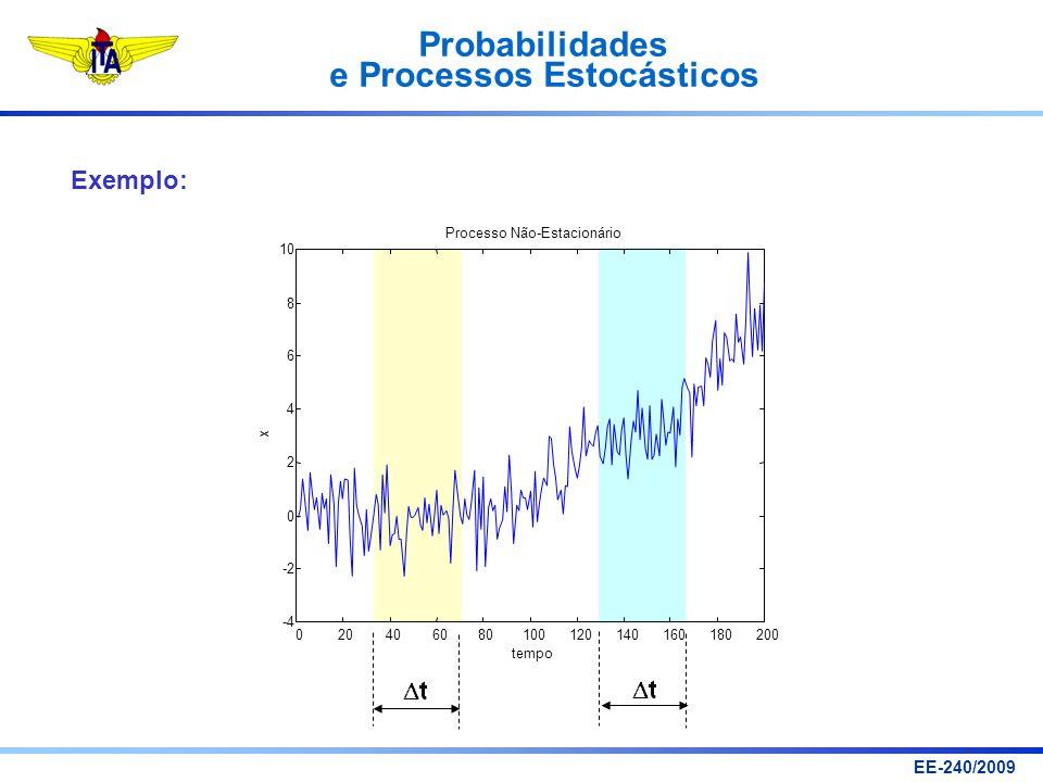 Probabilidades e Processos Estocásticos EE-240/2009 Exemplo: 020406080100120140160180200 -4 -2 0 2 4 6 8 10 Processo Não-Estacionário tempo x