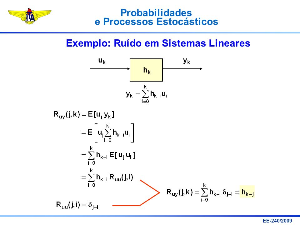 Probabilidades e Processos Estocásticos EE-240/2009 Exemplo: Ruído em Sistemas Lineares hkhk ukuk ykyk