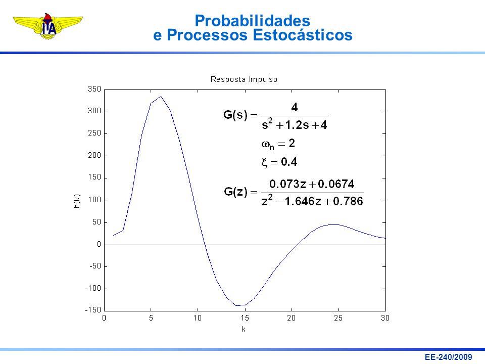Probabilidades e Processos Estocásticos EE-240/2009