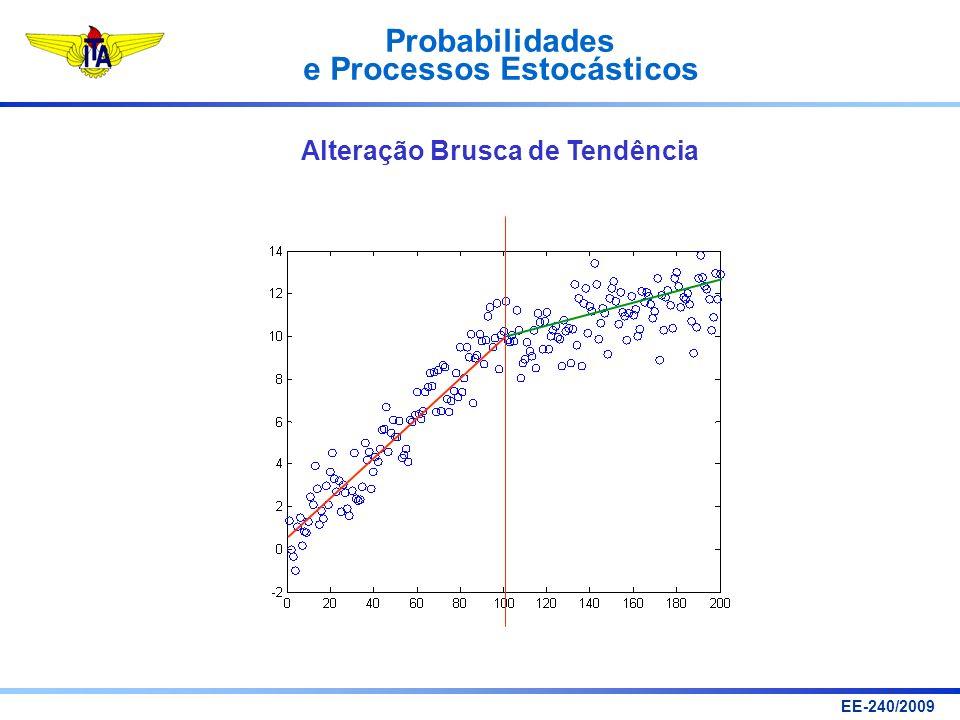 Probabilidades e Processos Estocásticos EE-240/2009 Alteração Brusca de Tendência