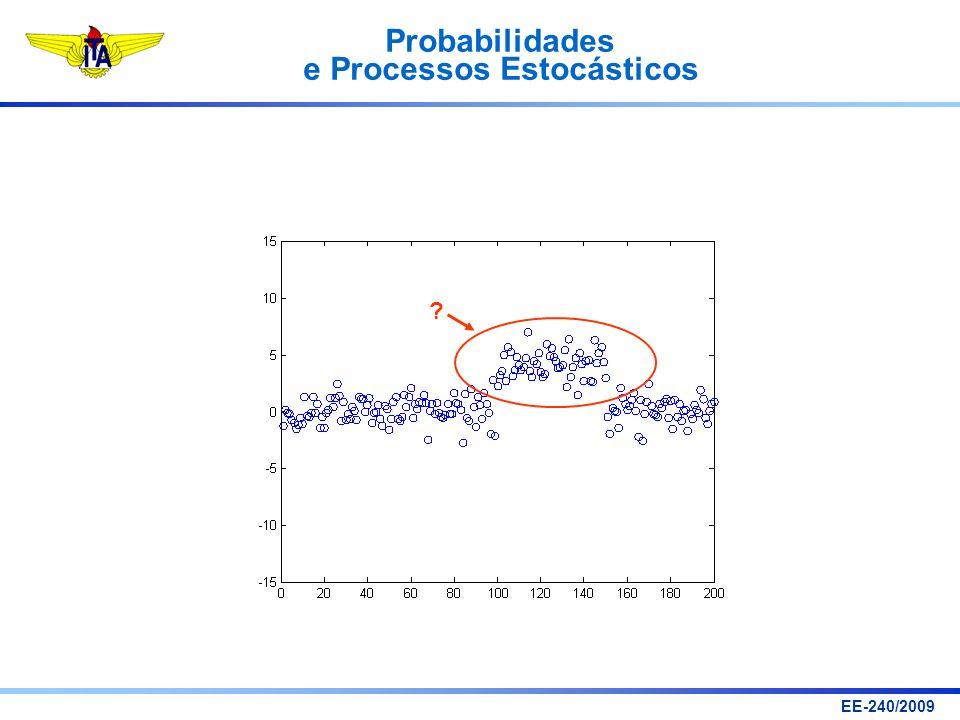 Probabilidades e Processos Estocásticos EE-240/2009 ?