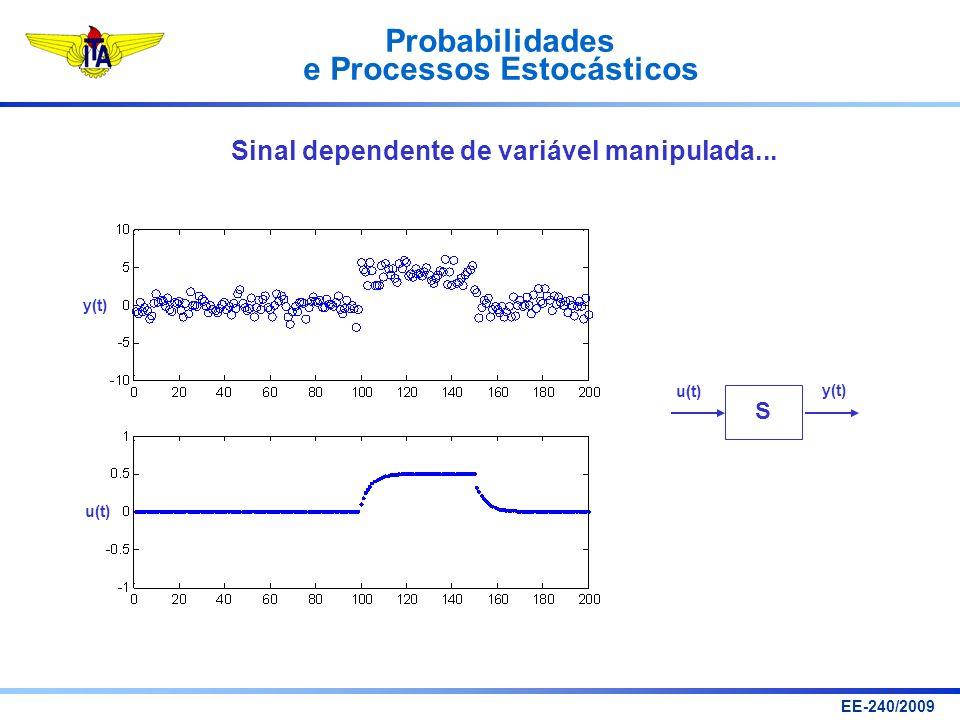 Probabilidades e Processos Estocásticos EE-240/2009 Sinal dependente de variável manipulada... y(t) u(t) y(t) u(t) S