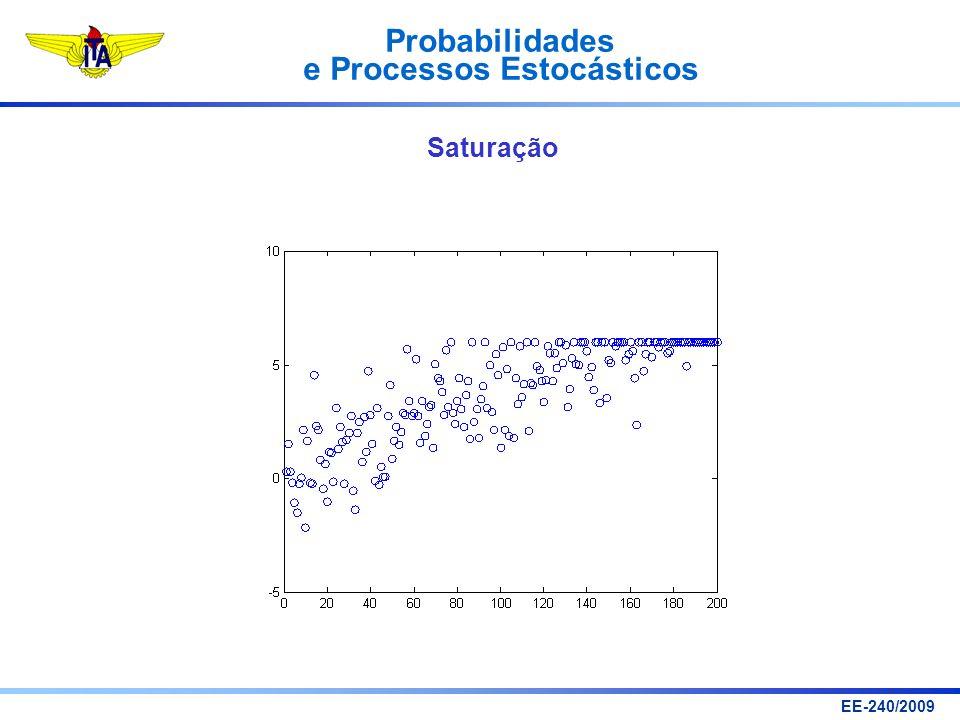 Probabilidades e Processos Estocásticos EE-240/2009 Saturação