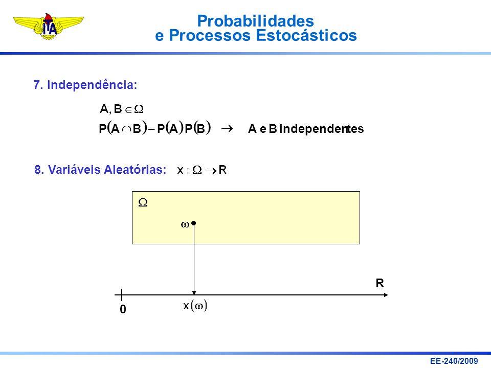 Probabilidades e Processos Estocásticos EE-240/2009 7. Independência: tesindependenBeABPAPBAP 8. Variáveis Aleatórias: R 0