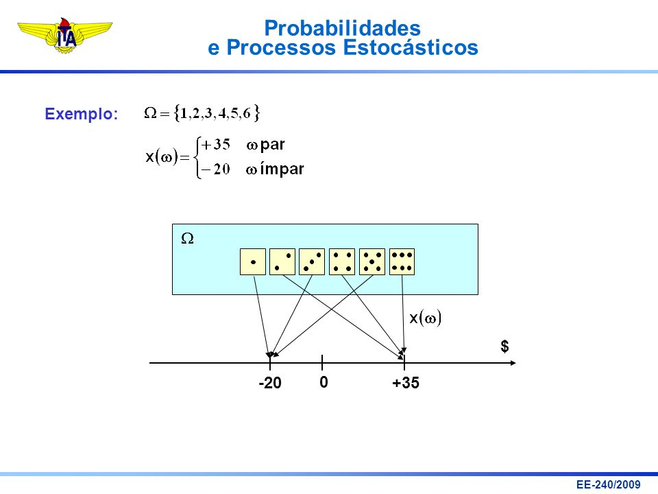 Probabilidades e Processos Estocásticos EE-240/2009 Exemplo: $ 0 -20+35