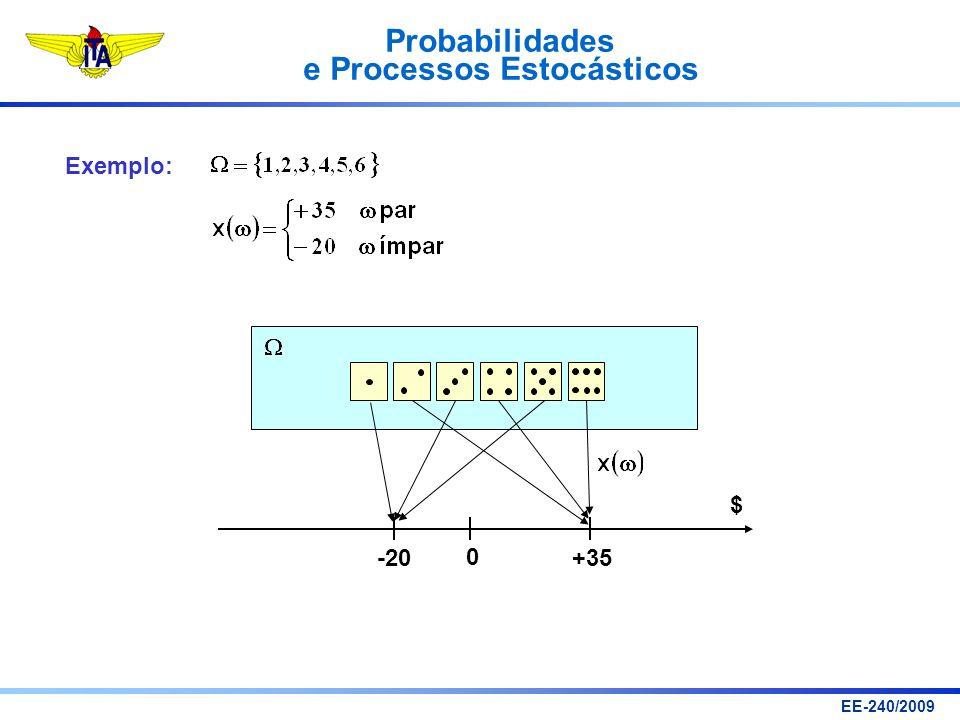 Probabilidades e Processos Estocásticos EE-240/2009 Ruído Branco Gaussiano