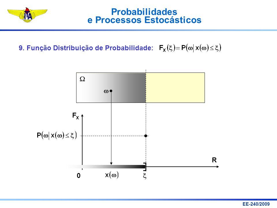 Probabilidades e Processos Estocásticos EE-240/2009 Conexão Série S1S1 S2S2 t1t1 t2t2 t t T 1 ( ) T 2 ( ) Na área sombreada, o sistema conectado em série ficou inoperante antes do instante t