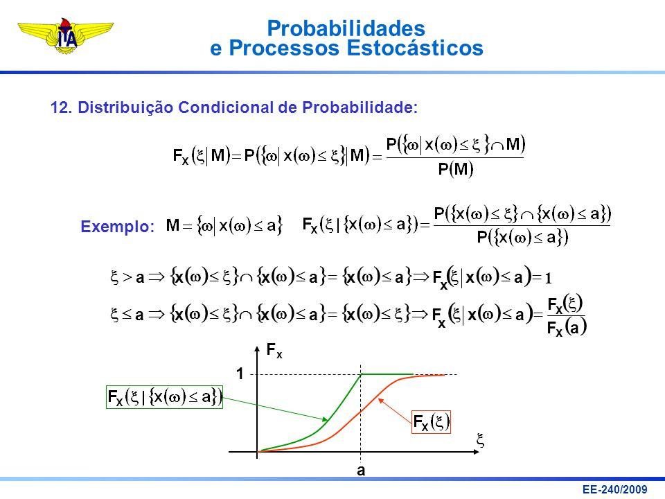 Probabilidades e Processos Estocásticos EE-240/2009 12. Distribuição Condicional de Probabilidade: Exemplo: 1 FxFx a aF F axFxaxxa axFaxaxxa x x 1 x x