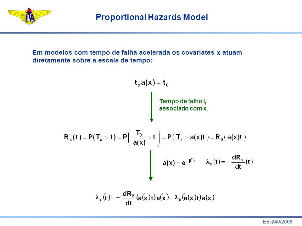 EE-240/2009 Proportional Hazards Model Em modelos com tempo de falha acelerada os covariates x atuam diretamente sobre a escala de tempo: Tempo de fal