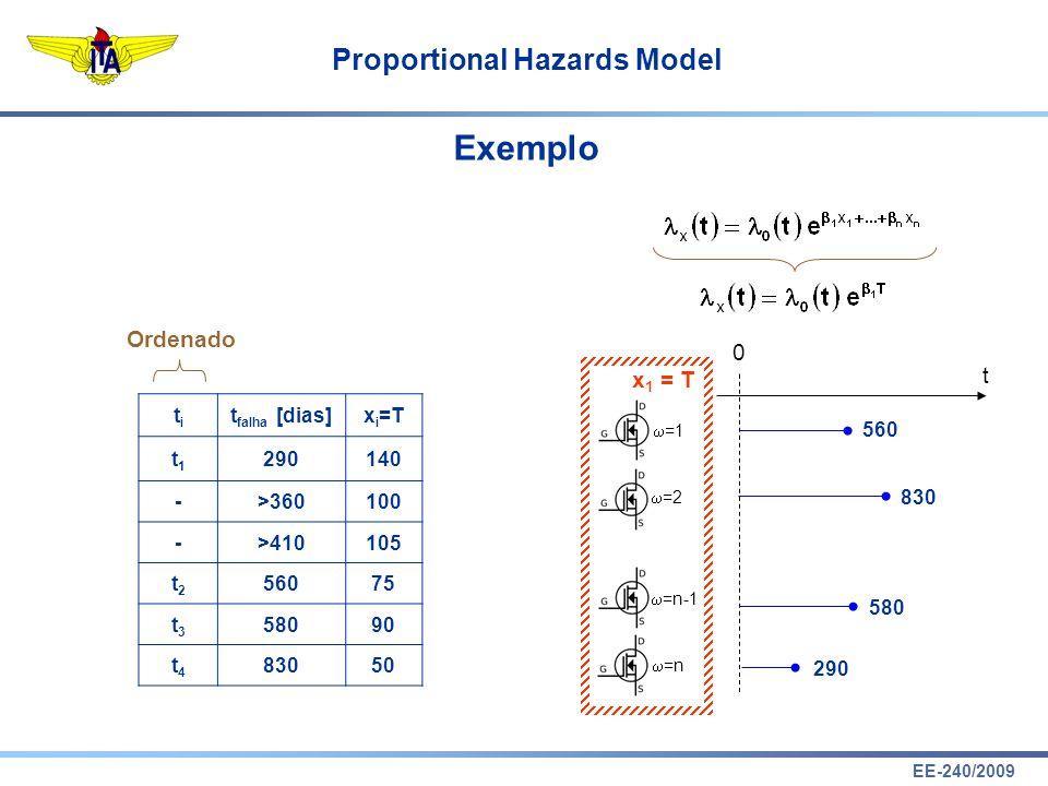 EE-240/2009 Proportional Hazards Model 0 t =1 =2 =n-1 =n x 1 = T 290 830 580 560 titi t falha [dias]x i =T t1t1 290140 ->360100 ->410105 t2t2 56075 t3