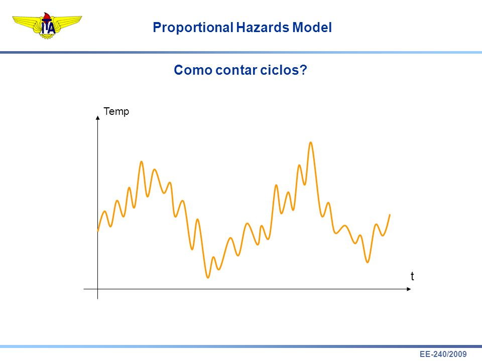 EE-240/2009 Proportional Hazards Model t Temp Como contar ciclos?