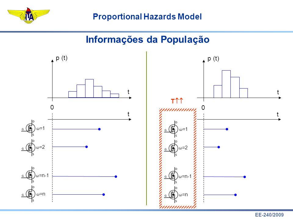 EE-240/2009 Proportional Hazards Model 0 t =1 =2 =n-1 =n x 1 = T 290 830 580 560 titi t falha [dias]x i =T t1t1 290140 ->360100 ->410105 t2t2 56075 t3t3 58090 t4t4 83050 Ordenado Exemplo