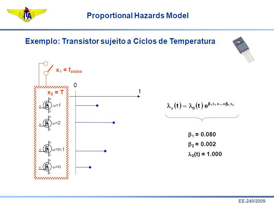 EE-240/2009 Proportional Hazards Model Exemplo: Transistor sujeito a Ciclos de Temperatura 0 t =1 =2 =n-1 =n x 2 = T x 1 = f ciclos 1 = 0.080 2 = 0.00