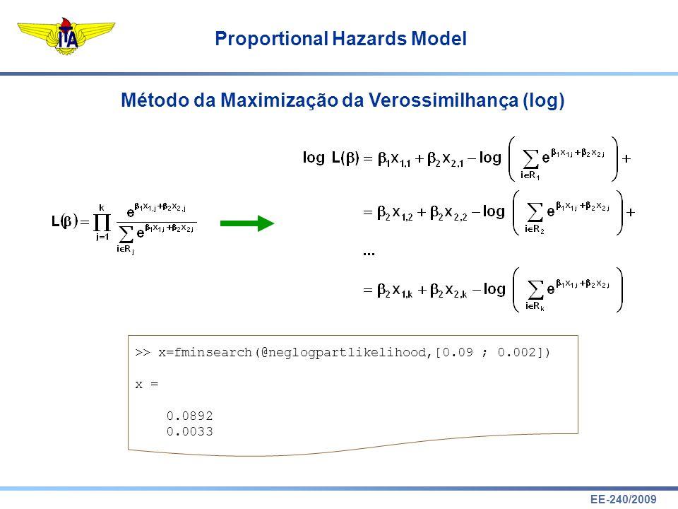 EE-240/2009 Proportional Hazards Model >> x=fminsearch(@neglogpartlikelihood,[0.09 ; 0.002]) x = 0.0892 0.0033 Método da Maximização da Verossimilhanç