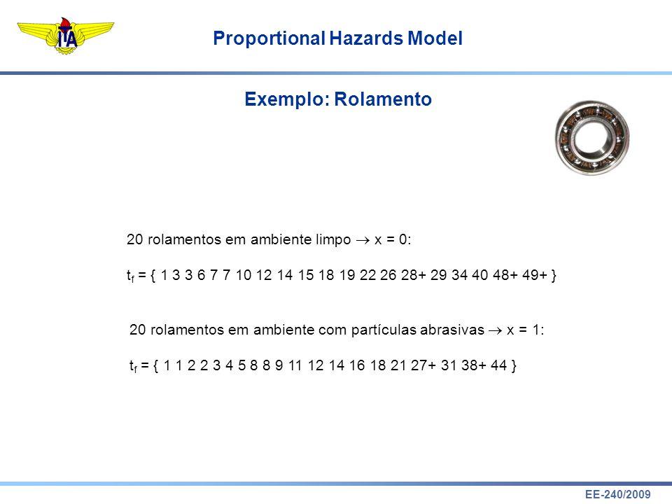 EE-240/2009 Proportional Hazards Model Exemplo: Rolamento 20 rolamentos em ambiente limpo x = 0: t f = { 1 3 3 6 7 7 10 12 14 15 18 19 22 26 28+ 29 34