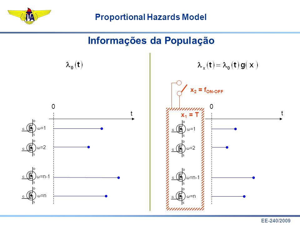 EE-240/2009 Proportional Hazards Model Exemplo: Rolamento 20 rolamentos em ambiente limpo x = 0: t f = { 1 3 3 6 7 7 10 12 14 15 18 19 22 26 28+ 29 34 40 48+ 49+ } 20 rolamentos em ambiente com partículas abrasivas x = 1: t f = { 1 1 2 2 3 4 5 8 8 9 11 12 14 16 18 21 27+ 31 38+ 44 }