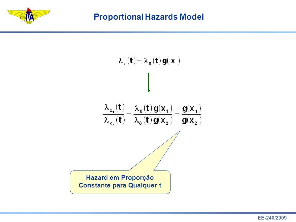 EE-240/2009 Proportional Hazards Model Risk Set: Seja t 1 < t 2 <...
