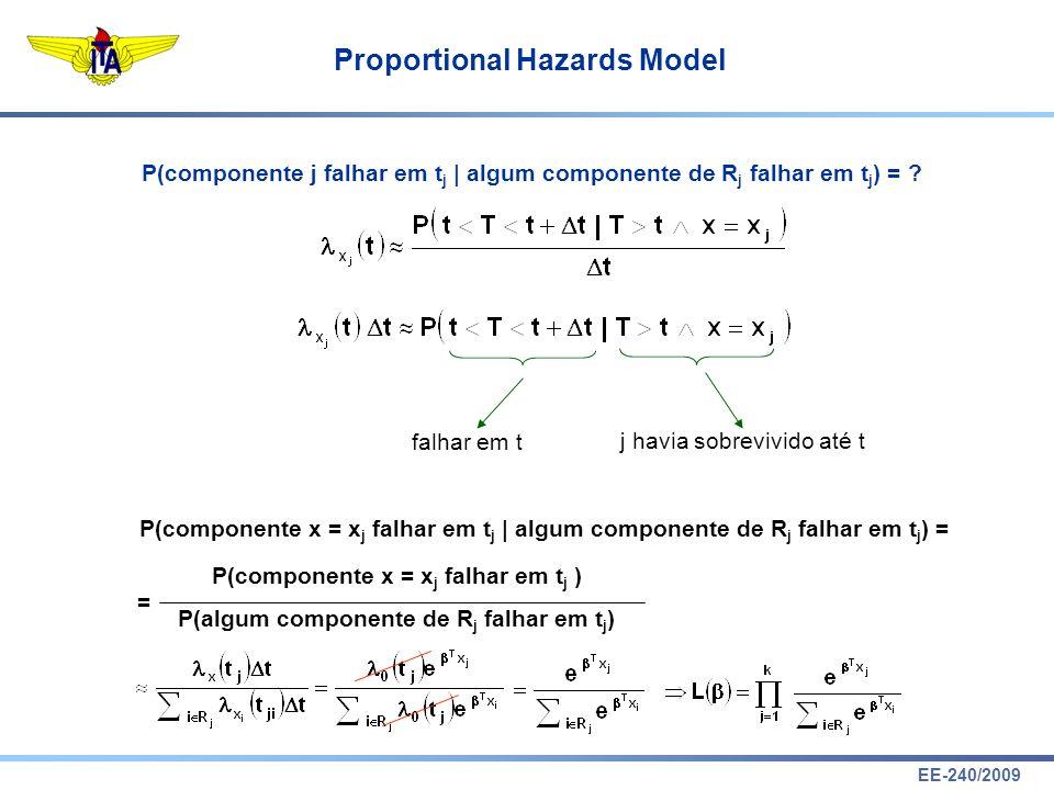 EE-240/2009 Proportional Hazards Model P(componente j falhar em t j | algum componente de R j falhar em t j ) = ? falhar em t j havia sobrevivido até