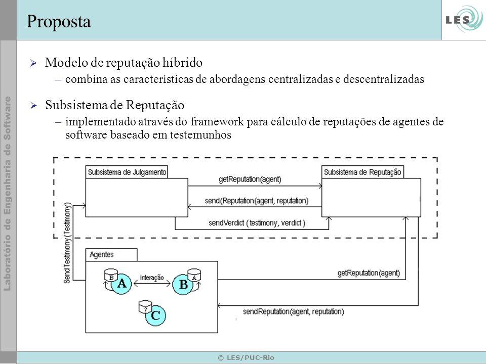 © LES/PUC-Rio Sistemas multi-agentes de larga escala são compostos por grupos ou organizações de agentes –cada organização define seu próprio conjunto de normas.