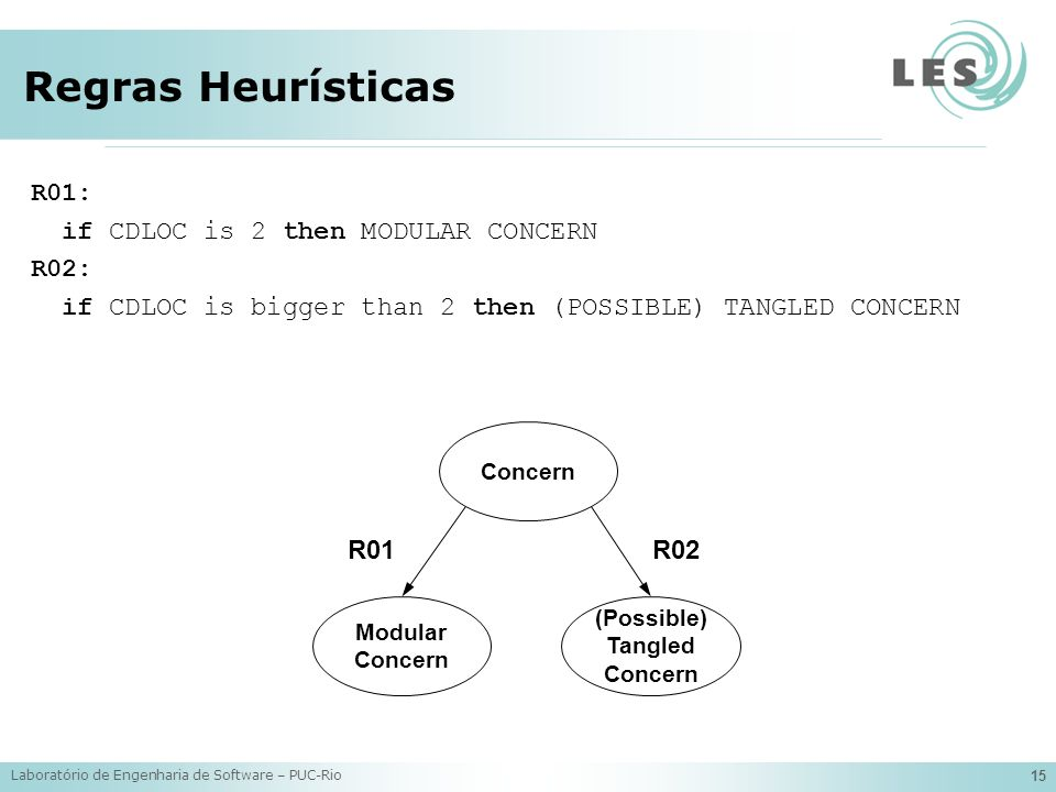 Laboratório de Engenharia de Software – PUC-Rio 15 Regras Heurísticas R01: if CDLOC is 2 then MODULAR CONCERN R02: if CDLOC is bigger than 2 then (POSSIBLE) TANGLED CONCERN Concern (Possible) Tangled Concern R01R02 Modular Concern
