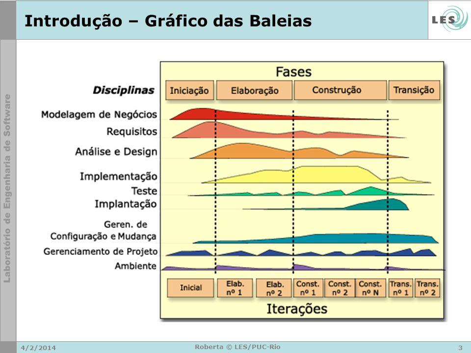 Referências Peña, J., Hinchey, M., Cortés, A.e Trinidad, P.
