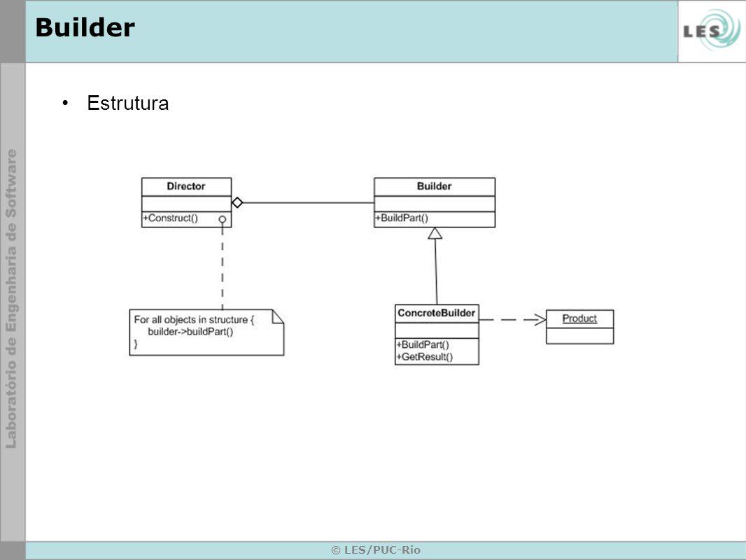 © LES/PUC-Rio Builder Participantes: o Builder - interface abstrata para criar objetos (produtos).