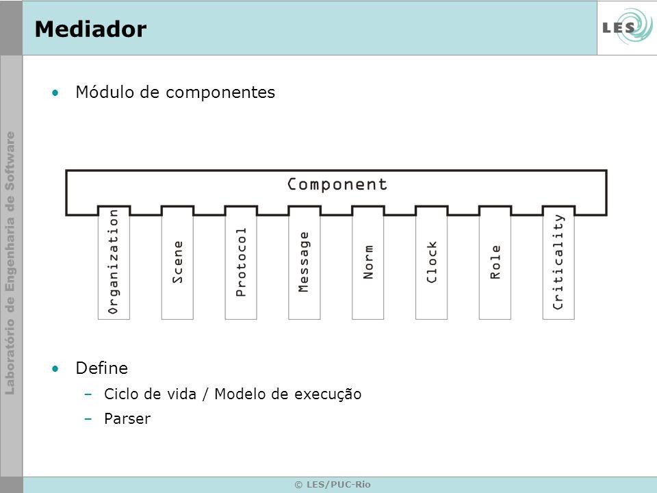 © LES/PUC-Rio Mediador Módulo de componentes Define –Ciclo de vida / Modelo de execução –Parser