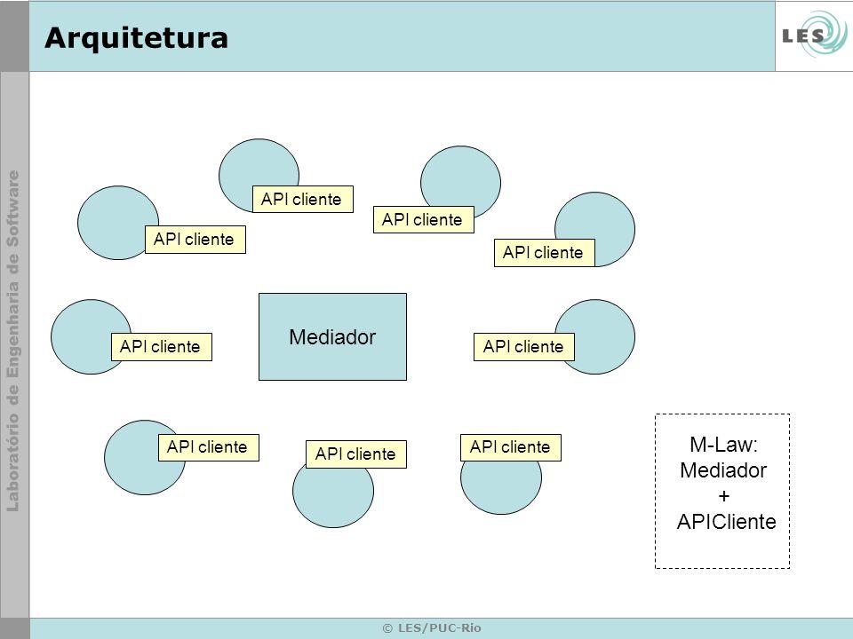 © LES/PUC-Rio Arquitetura Mediador API cliente M-Law: Mediador + APICliente