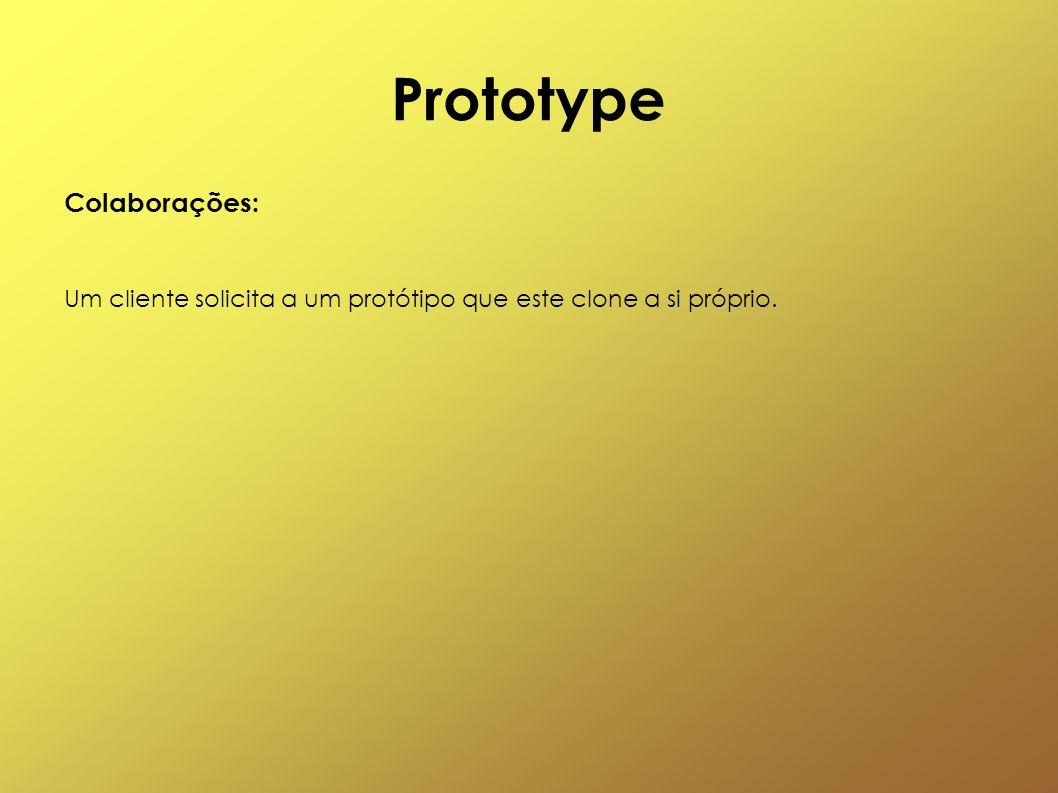 Prototype Colaborações: Um cliente solicita a um protótipo que este clone a si próprio.