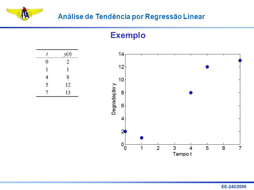 EE-240/2009 Análise de Tendência por Regressão Linear Exemplo