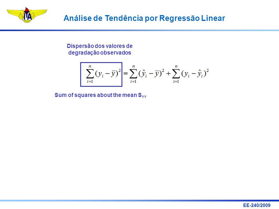 EE-240/2009 Análise de Tendência por Regressão Linear Sum of squares about the mean S YY Dispersão dos valores de degradação observados