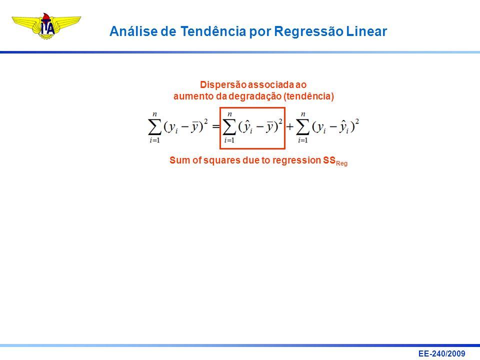 EE-240/2009 Análise de Tendência por Regressão Linear Sum of squares due to regression SS Reg Dispersão associada ao aumento da degradação (tendência)