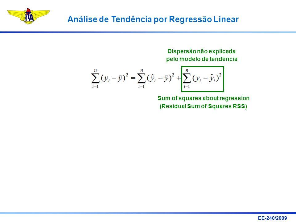EE-240/2009 Análise de Tendência por Regressão Linear Sum of squares about regression (Residual Sum of Squares RSS) Dispersão não explicada pelo model