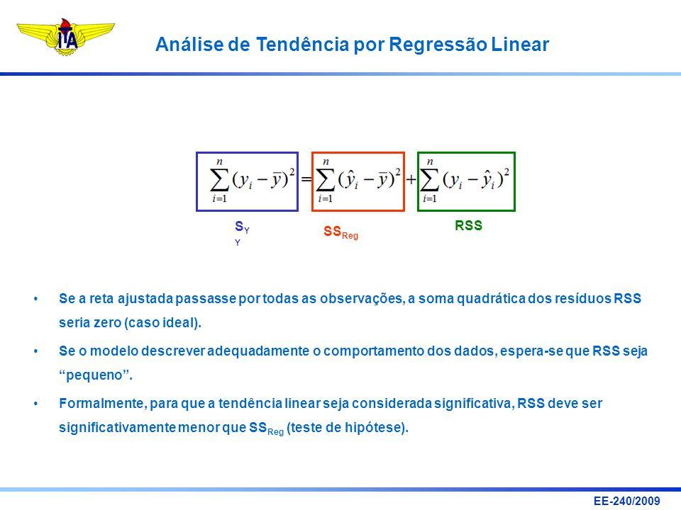 EE-240/2009 Análise de Tendência por Regressão Linear RSS SYYSYY SS Reg Se a reta ajustada passasse por todas as observações, a soma quadrática dos re