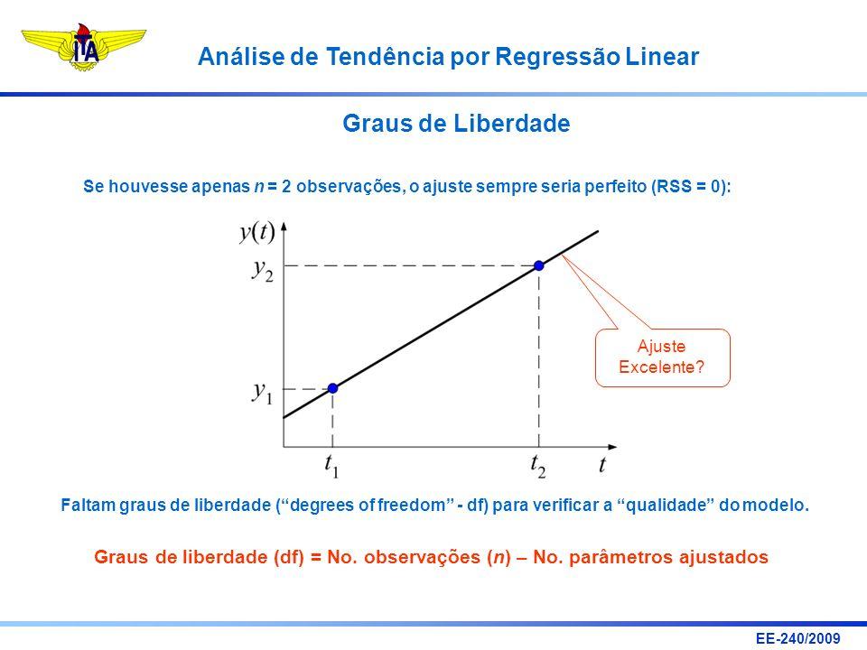 EE-240/2009 Análise de Tendência por Regressão Linear Graus de Liberdade Se houvesse apenas n = 2 observações, o ajuste sempre seria perfeito (RSS = 0