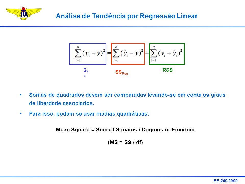 EE-240/2009 Análise de Tendência por Regressão Linear RSS SYYSYY SS Reg Somas de quadrados devem ser comparadas levando-se em conta os graus de liberd