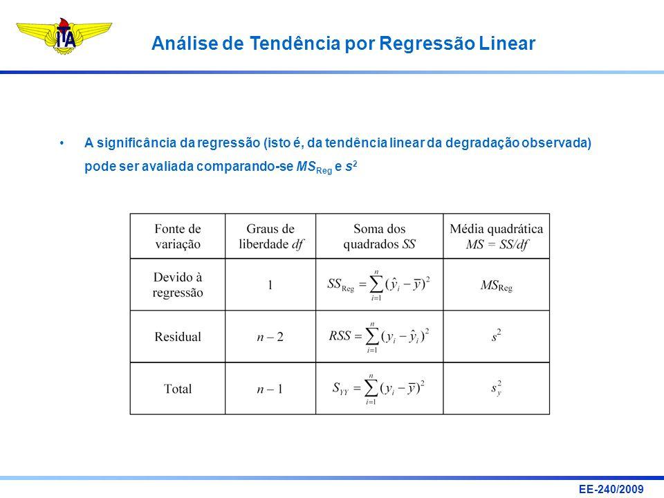 EE-240/2009 Análise de Tendência por Regressão Linear A significância da regressão (isto é, da tendência linear da degradação observada) pode ser aval
