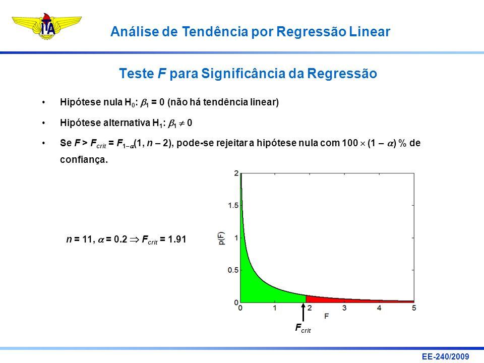 EE-240/2009 Análise de Tendência por Regressão Linear Teste F para Significância da Regressão Hipótese nula H 0 : 1 = 0 (não há tendência linear) Hipó