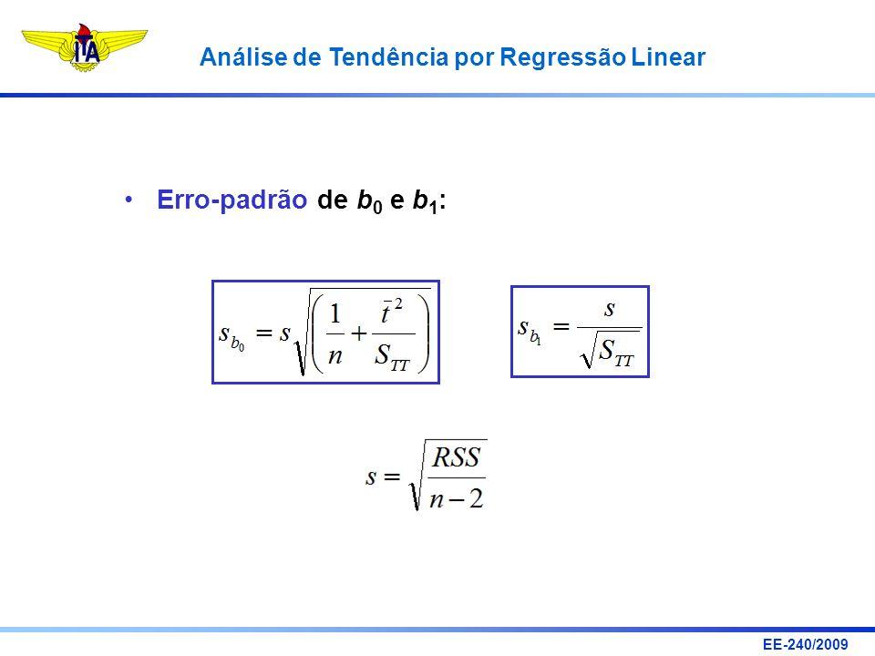 EE-240/2009 Análise de Tendência por Regressão Linear Erro-padrão de b 0 e b 1 :