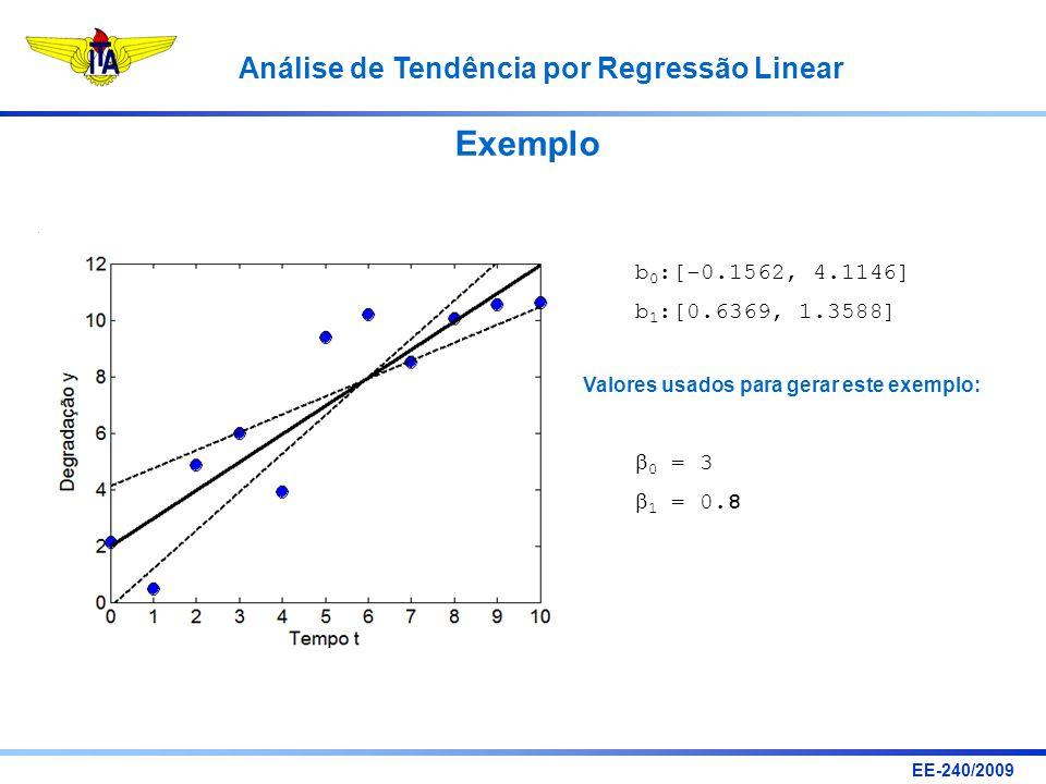 EE-240/2009 Análise de Tendência por Regressão Linear Exemplo b 0 :[-0.1562, 4.1146] b 1 :[0.6369, 1.3588] Valores usados para gerar este exemplo: 0 =