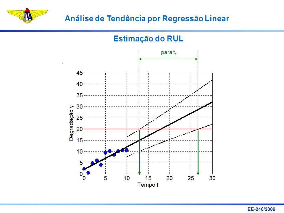 EE-240/2009 Análise de Tendência por Regressão Linear Intervalo de confiança para t f Estimação do RUL