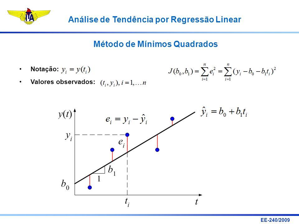 EE-240/2009 Análise de Tendência por Regressão Linear Método de Mínimos Quadrados Notação: Valores observados: