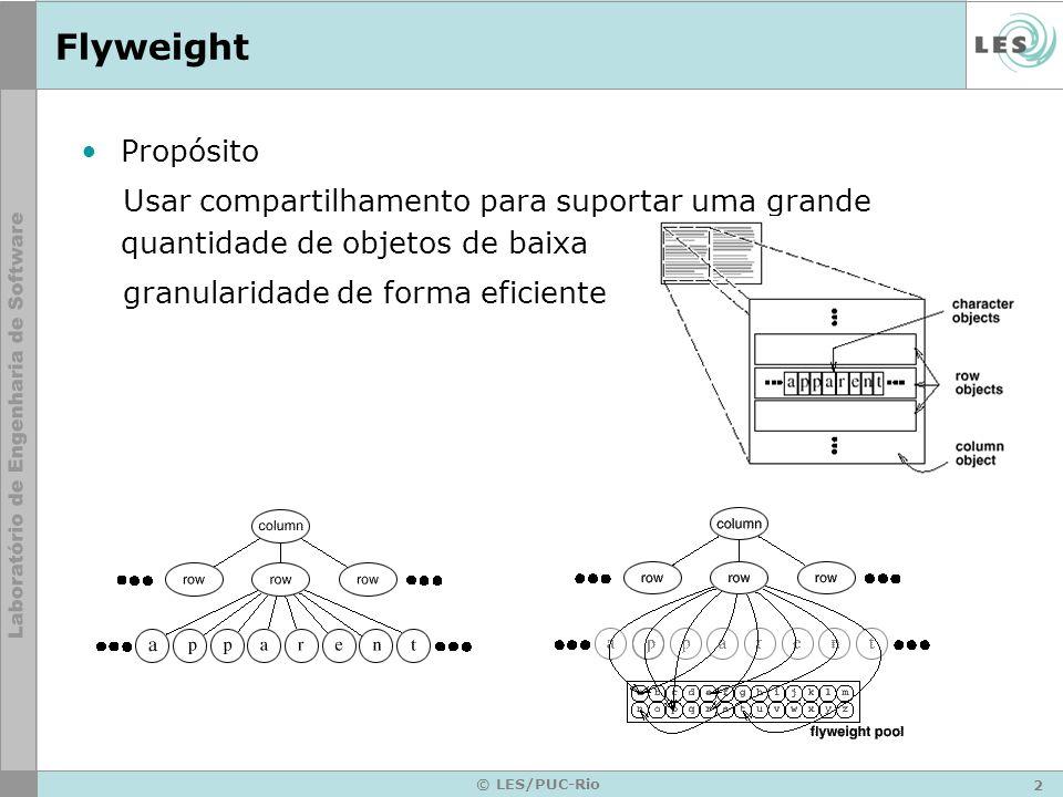 2 © LES/PUC-Rio Flyweight Propósito Usar compartilhamento para suportar uma grande quantidade de objetos de baixa granularidade de forma eficiente