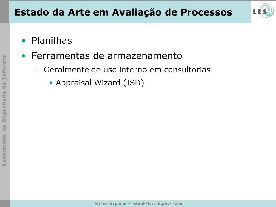 Rafael Espinha - rafael@les.inf.puc-rio.br Estado da Arte em Avaliação de Processos Planilhas Ferramentas de armazenamento –Geralmente de uso interno em consultorias Appraisal Wizard (ISD)